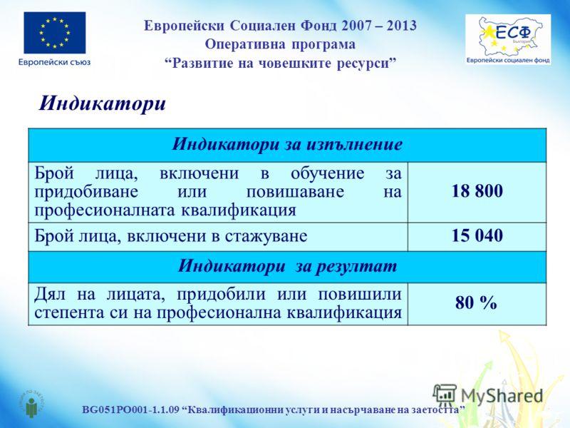 Европейски Социален Фонд 2007 – 2013 Оперативна програма Развитие на човешките ресурси BG051PO001-1.1.09 Квалификационни услуги и насърчаване на заетостта Индикатори Индикатори за изпълнение Брой лица, включени в обучение за придобиване или повишаван