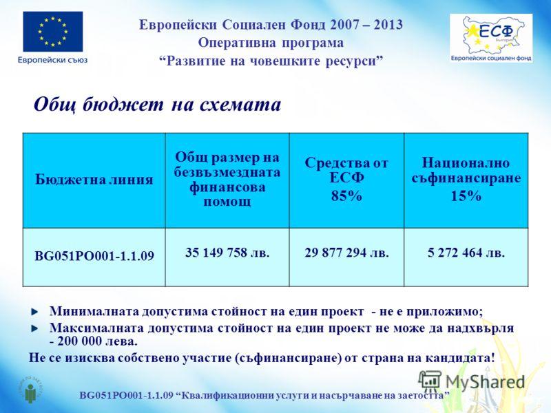 Европейски Социален Фонд 2007 – 2013 Оперативна програма Развитие на човешките ресурси BG051PO001-1.1.09 Квалификационни услуги и насърчаване на заетостта Общ бюджет на схемата Бюджетна линия Общ размер на безвъзмездната финансова помощ Средства от Е