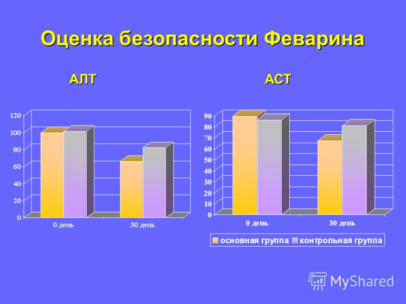 Оценка безопасности Феварина АЛТАСТ