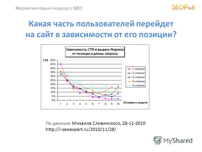 Какая часть пользователей перейдет на сайт в зависимости от его позиции? Маркетинговый подход к SEO По данным Михаила Сливинского, 28-11-2010 http://i-seoexpert.ru/2010/11/28/