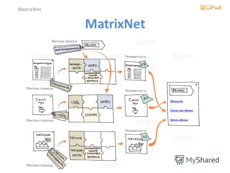 MatrixNet