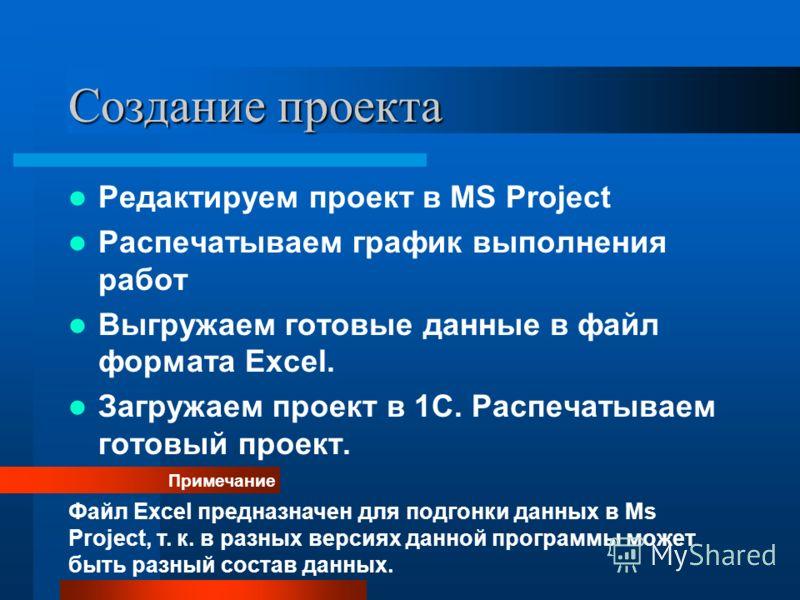 Создание проекта Редактируем проект в MS Project Распечатываем график выполнения работ Выгружаем готовые данные в файл формата Excel. Загружаем проект в 1С. Распечатываем готовый проект. Примечание Файл Excel предназначен для подгонки данных в Ms Pro