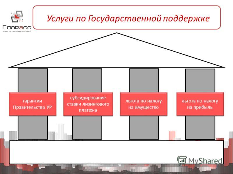 Услуги по Государственной поддержке гарантии Правительства УР льгота по налогу на имущество льгота по налогу на прибыль субсидирование ставки лизингового платежа