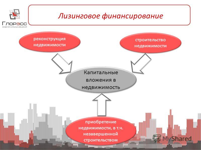 Капитальные вложения в недвижимость Лизинговое финансирование реконструкция недвижимости строительство недвижимости приобретение недвижимости, в т.ч. незавершенной строительством
