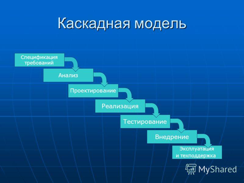 Каскадная модель Реализация Тестирование Внедрение Эксплуатация и техподдержка Анализ Проектирование Спецификация требований