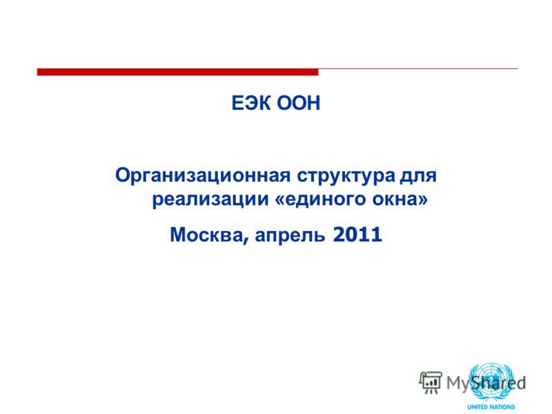ЕЭК ООН Организационная структура для реализации «единого окна» Москва, апрель 2011
