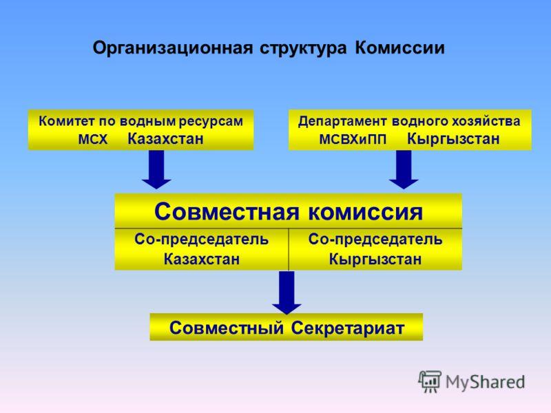 Совместная комиссия Со-председатель Казахстан Со-председатель Кыргызстан Комитет по водным ресурсам МСХ Казахстан Департамент водного хозяйства МСВХиПП Кыргызстан Совместный Секретариат Организационная структура Комиссии