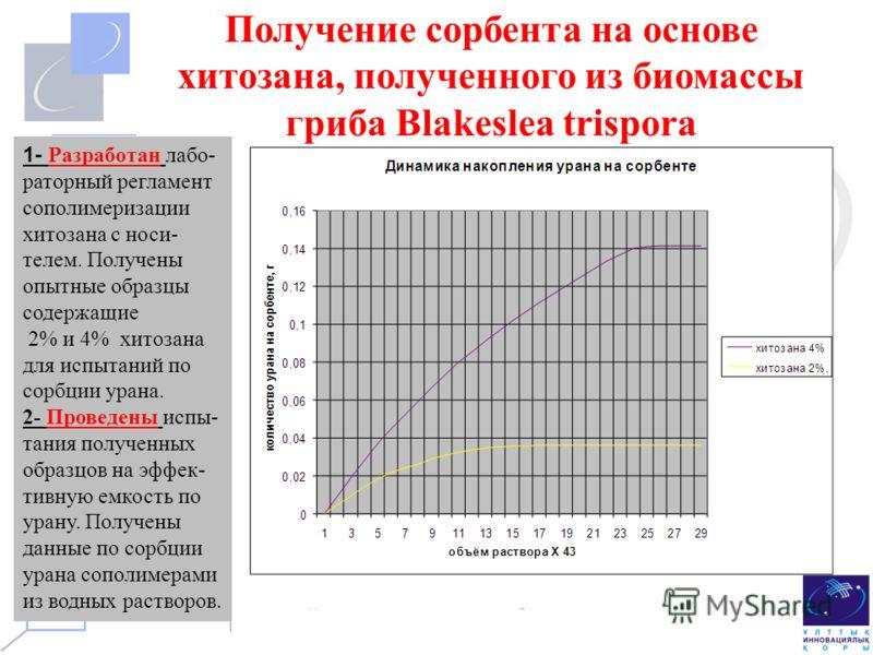 Получение сорбента на основе хитозана, полученного из биомассы гриба Blakeslea trispora 1- Разработан лабо- раторный регламент сополимеризации хитозана с носи- телем. Получены опытные образцы содержащие 2% и 4% хитозана для испытаний по сорбции урана