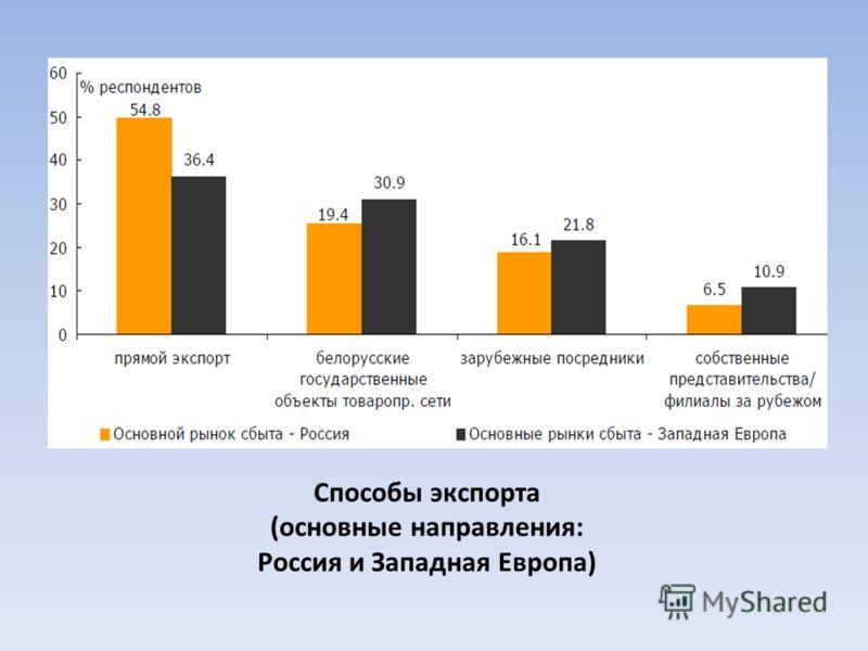 Способы экспорта (основные направления: Россия и Западная Европа)