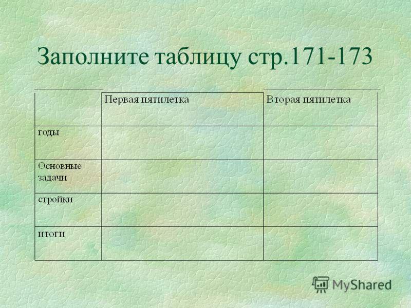 Заполните таблицу стр.171-173