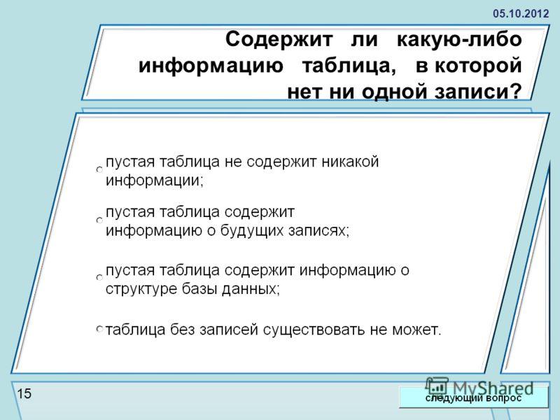 28.08.2012 Содержит ли какую-либо информацию таблица, в которой нет ни одной записи? 15