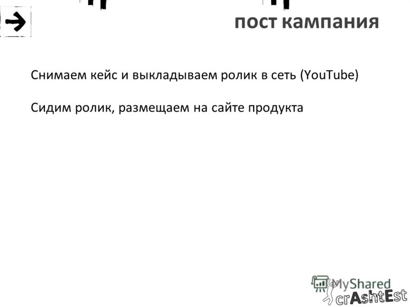 пост кампания Снимаем кейс и выкладываем ролик в сеть (YouTube) Сидим ролик, размещаем на сайте продукта