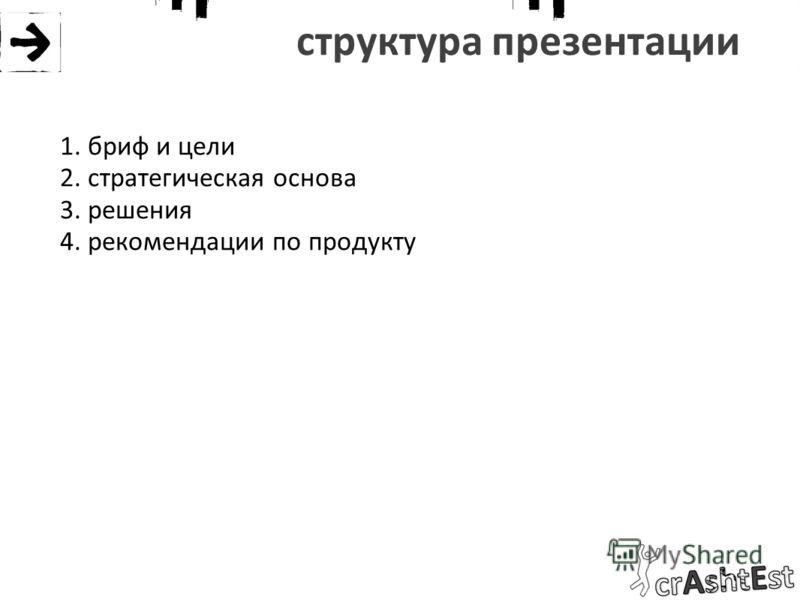 1. бриф и цели 2. стратегическая основа 3. решения 4. рекомендации по продукту структура презентации