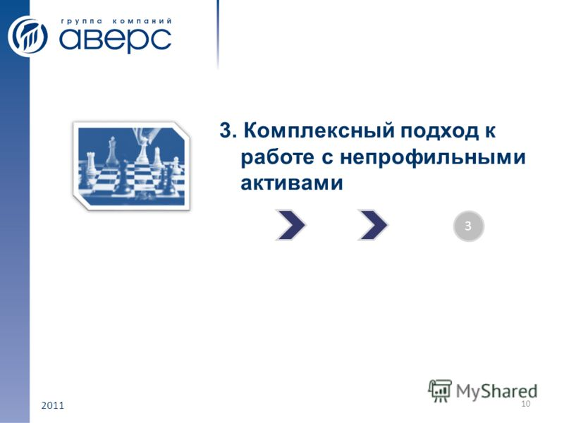 2011 3. Комплексный подход к работе с непрофильными активами 10 3