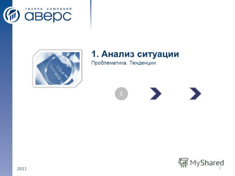 2011 1. Анализ ситуации Проблематика. Тенденции 3 1