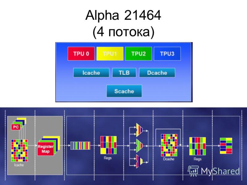 Alpha 21464 (4 потока)
