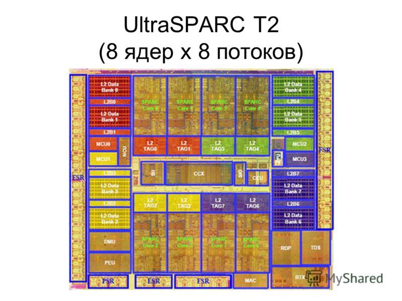 UltraSPARC T2 (8 ядер х 8 потоков)