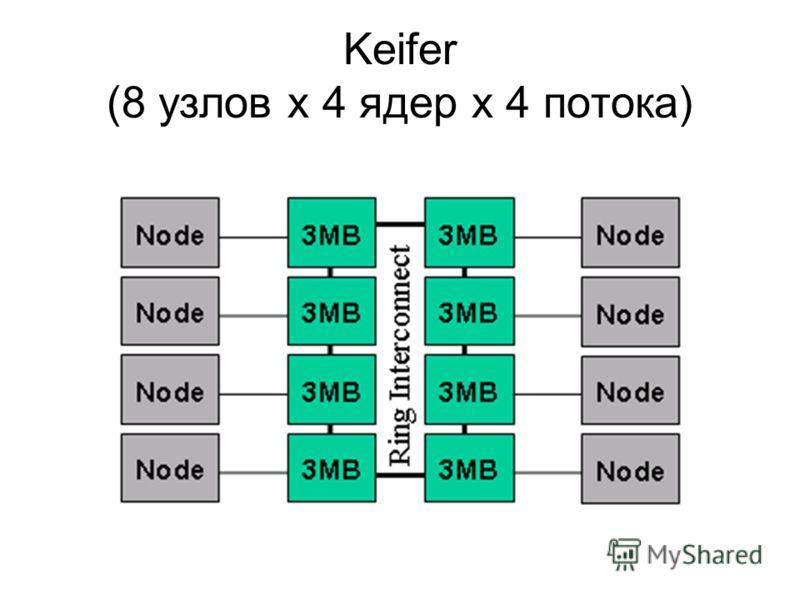 Keifer (8 узлов х 4 ядер х 4 потока)
