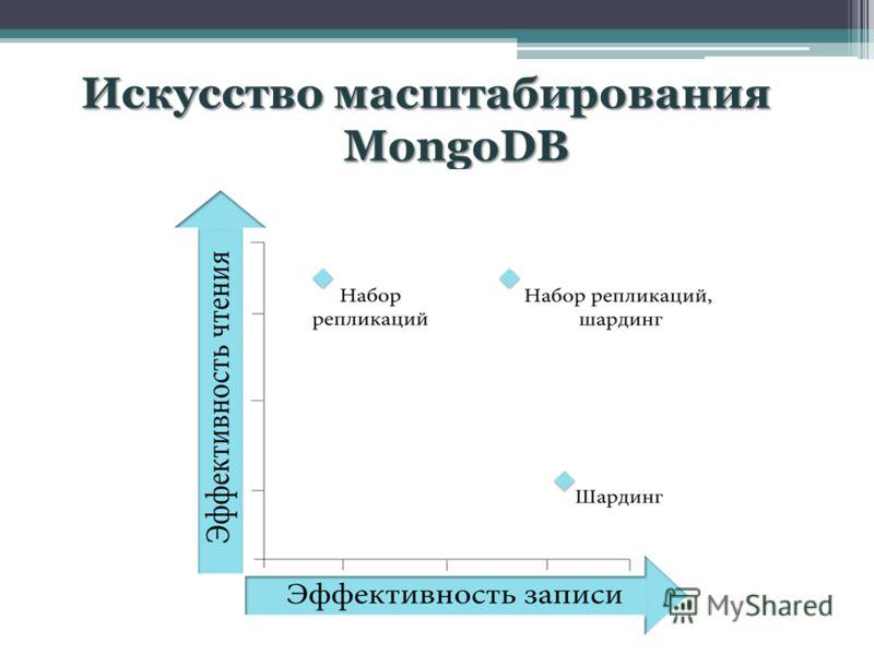 Искусство масштабирования MongoDB