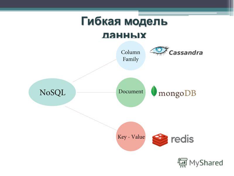 Гибкая модель данных
