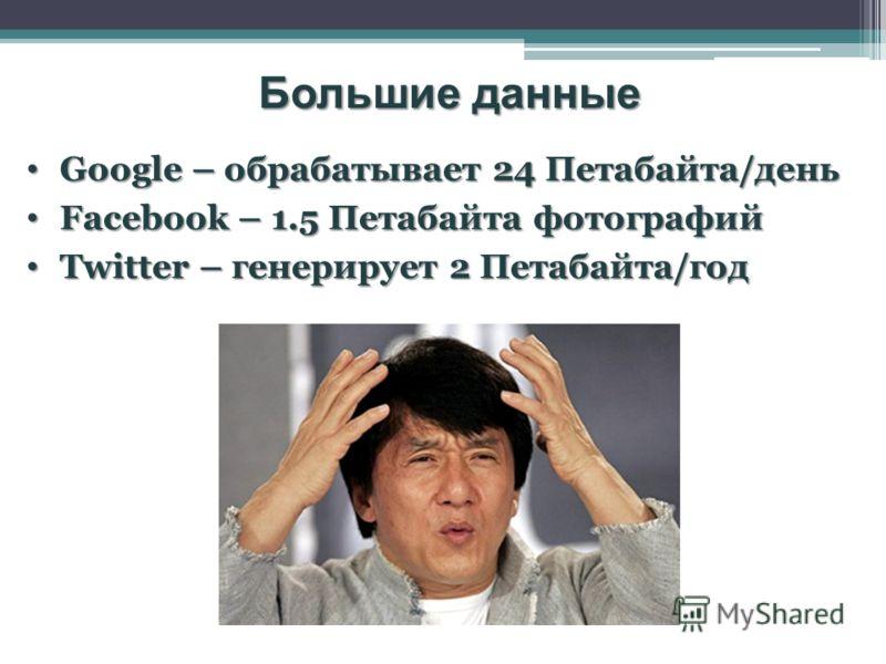Twitter – генерирует 2 Петабайта/год Twitter – генерирует 2 Петабайта/год Большие данные Google – обрабатывает 24 Петабайта/день Google – обрабатывает 24 Петабайта/день Facebook – 1.5 Петабайта фотографий Facebook – 1.5 Петабайта фотографий