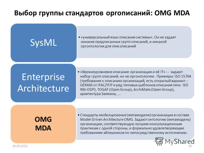Выбор группы стандартов оргописаний: OMG MDA 05.07.201210 «универсальный язык описания системы». Он не задает никаких предписанных групп описаний, и никакой оргонтологии для этих описаний SysML «Верхнеуровневое описание организации и её IT» -- задают