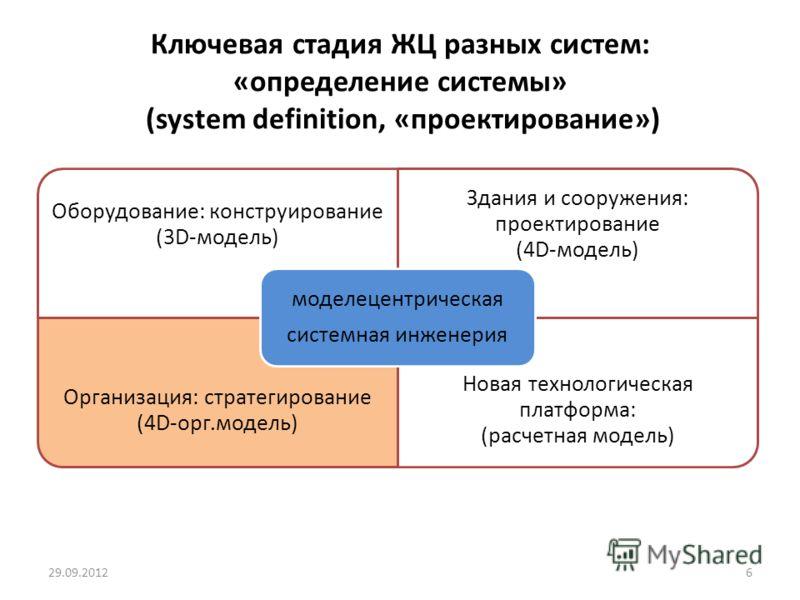 Ключевая стадия ЖЦ разных систем: «определение системы» (system definition, «проектирование») Оборудование: конструирование (3D-модель) Здания и сооружения: проектирование (4D-модель) Организация: стратегирование (4D-орг.модель) Новая технологическая