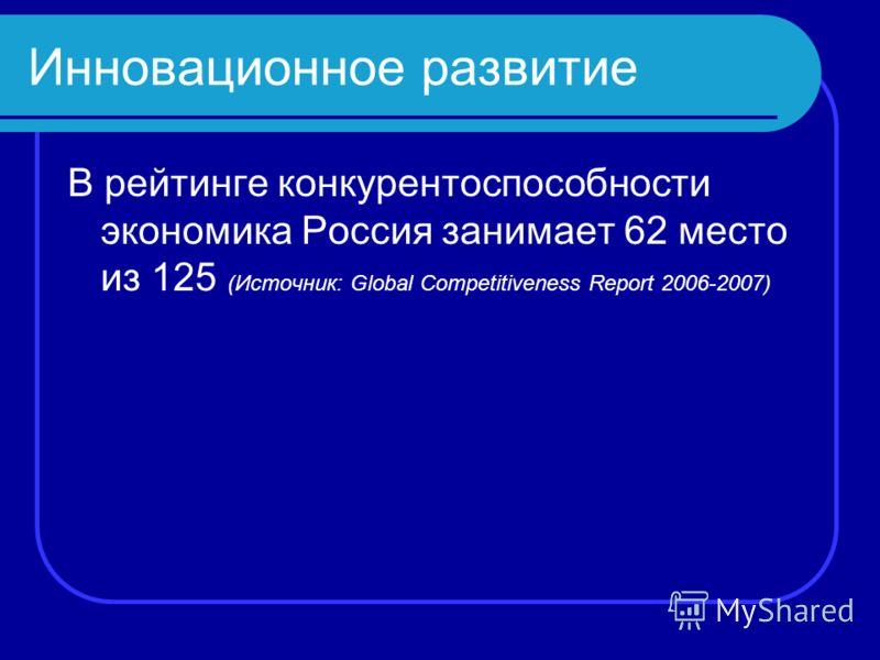 Инновационное развитие В рейтинге конкурентоспособности экономика Россия занимает 62 место из 125 (Источник: Global Competitiveness Report 2006-2007)