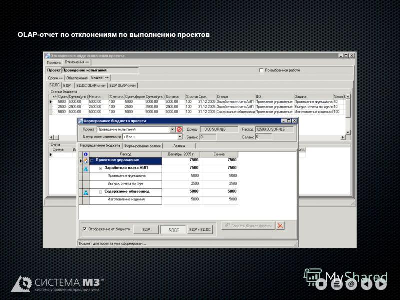 OLAP-отчет по отклонениям по выполнению проектов