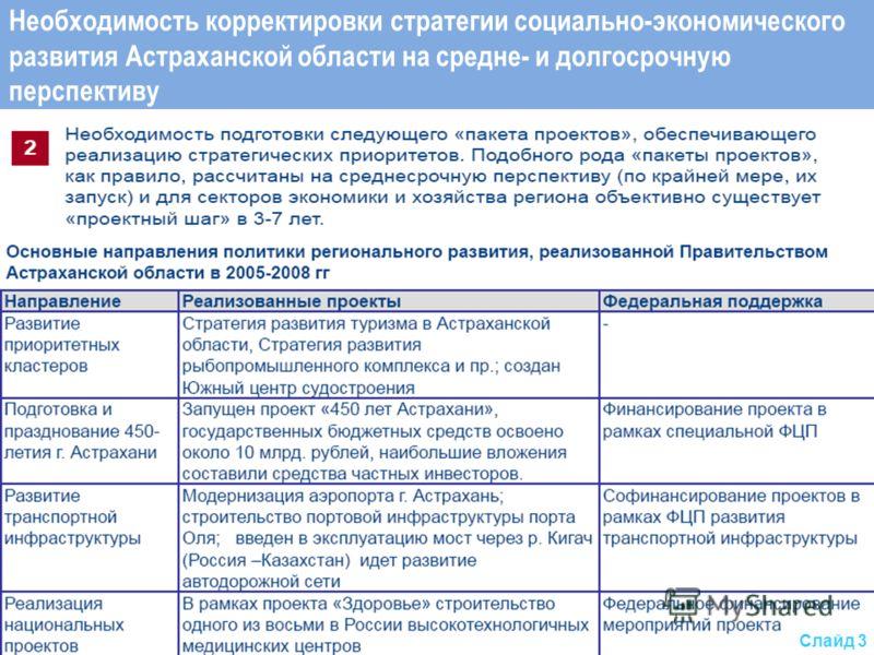 3 Необходимость корректировки стратегии социально-экономического развития Астраханской области на средне- и долгосрочную перспективу Слайд 3