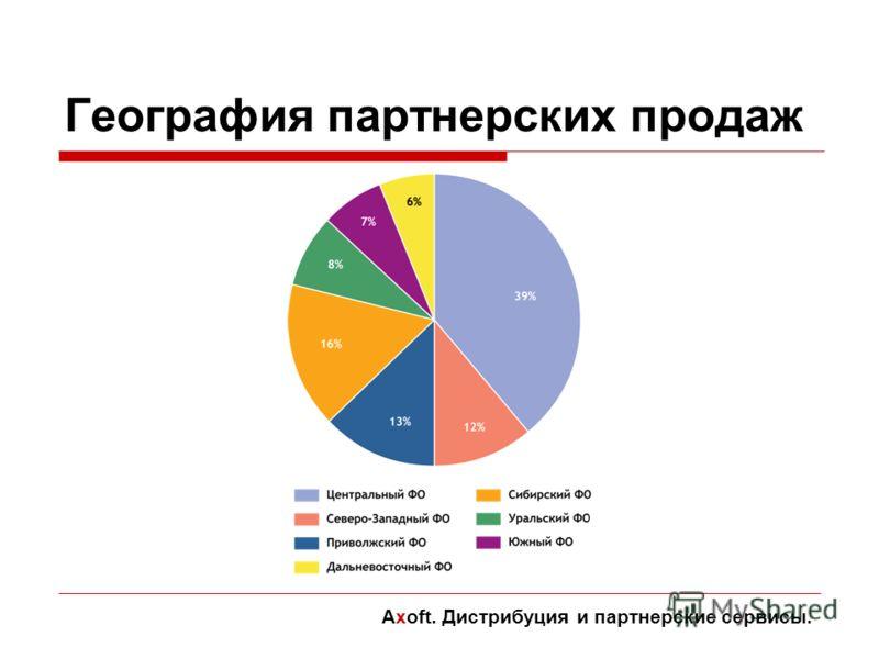 География партнерских продаж Axoft. Дистрибуция и партнерские сервисы.