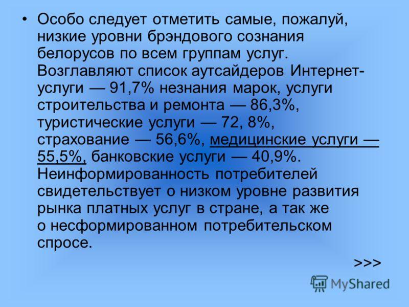 Особо следует отметить самые, пожалуй, низкие уровни брэндового сознания белорусов по всем группам услуг. Возглавляют список аутсайдеров Интернет- услуги 91,7% незнания марок, услуги строительства и ремонта 86,3%, туристические услуги 72, 8%, страхов