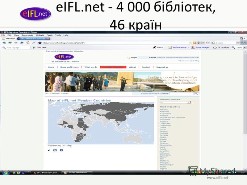 eIFL.net - 4 000 бібліотек, 46 країн