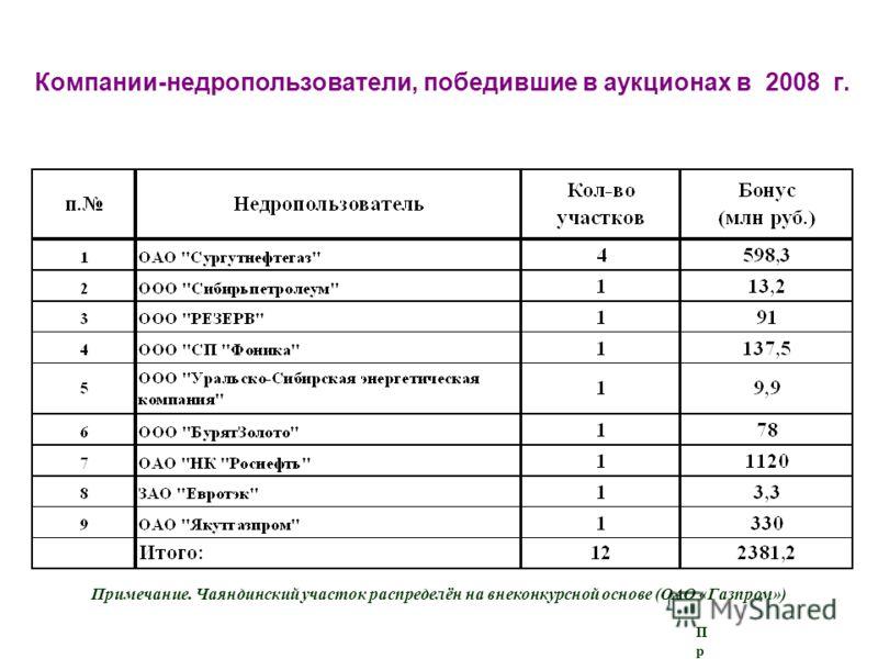 Компании-недропользователи, победившие в аукционах в 2008 г. Примечание.Примечание. Примечание. Чаяндинский участок распределён на внеконкурсной основе (ОАО «Газпром»)