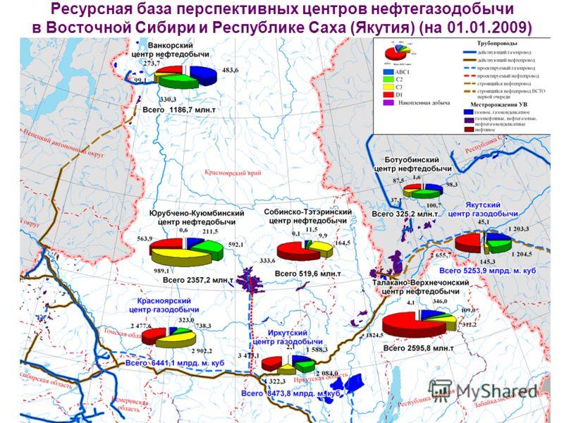 ) Ресурсная база перспективных центров нефтегазодобычи в Восточной Сибири и Республике Саха (Якутия) (на 01.01.2009)