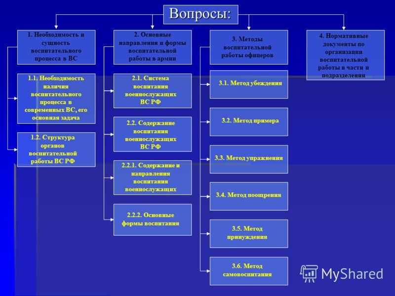 1. Необходимость и сущность воспитательного процесса в ВС 1.1. Необходимость наличия воспитательного процесса в современных ВС, его основная задача 1.2. Структура органов воспитательной работы ВС РФ 2. Основные направления и формы воспитательной рабо