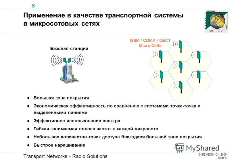 © SIEMENS ICN 2000 Slide 6 Transport Networks - Radio Solutions s ICN TR RN VT Большая зона покрытия Экономическая эффективность по сравнению с системами точка-точка и выделенными линиями Эффективное использование спектра Гибкая занимаемая полоса час