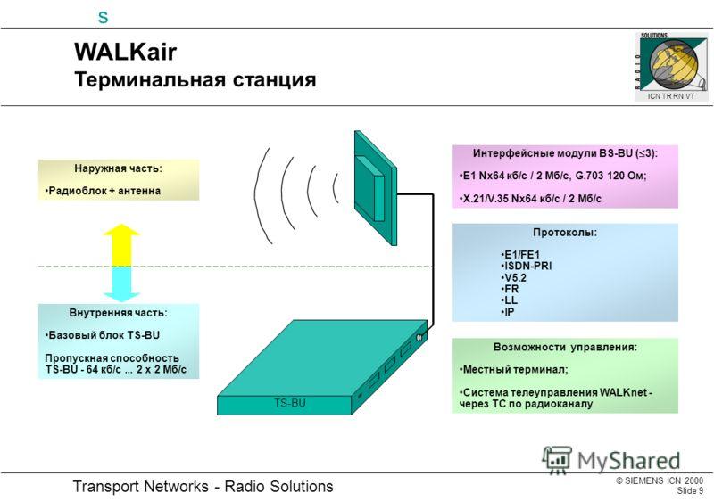 © SIEMENS ICN 2000 Slide 9 Transport Networks - Radio Solutions s ICN TR RN VT Интерфейсные модули BS-BU ( 3): Е1 Nх64 кб/с / 2 Мб/с, G.703 120 Ом; X.21/V.35 Nx64 кб/с / 2 Мб/с Протоколы: Е1/FE1 ISDN-PRI V5.2 FR LL IP Возможности управления: Местный
