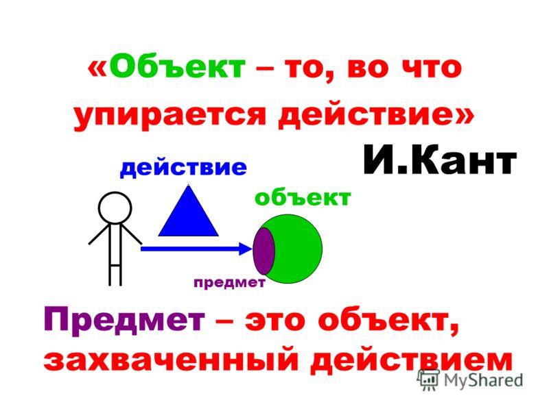 «Объект – то, во что упирается действие» И.Кант Предмет – это объект, захваченный действием объект действие предмет