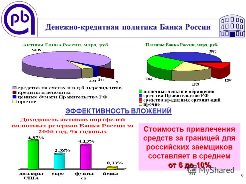 9 Денежно-кредитная политика Банка России Стоимость привлечения средств за границей для российских заемщиков составляет в среднем от6 до 10% от 6 до 10% ЭФФЕКТИВНОСТЬ ВЛОЖЕНИЙ