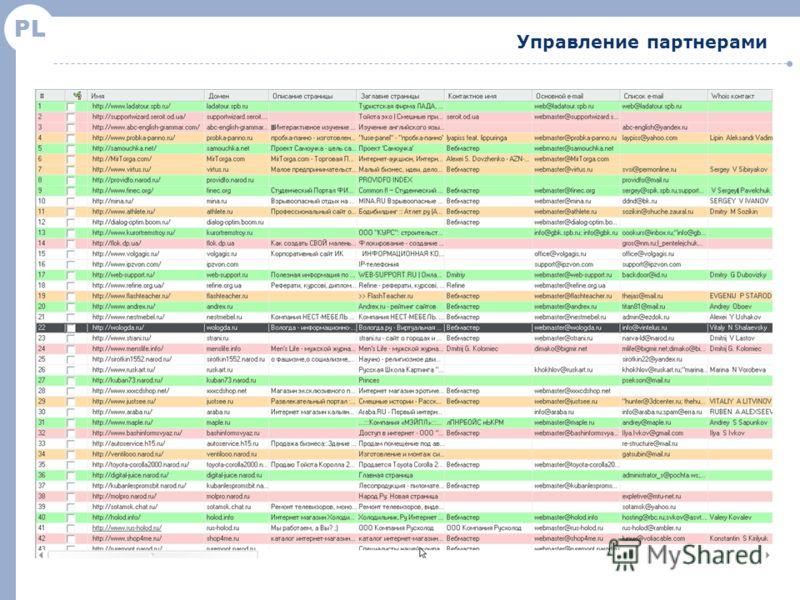 PL Управление партнерами