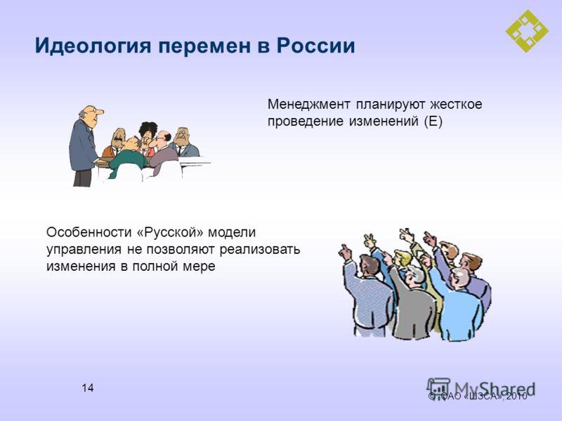 © ОАО «ШЗСА», 2010 14 Идеология перемен в России Менеджмент планируют жесткое проведение изменений (Е) Особенности «Русской» модели управления не позволяют реализовать изменения в полной мере