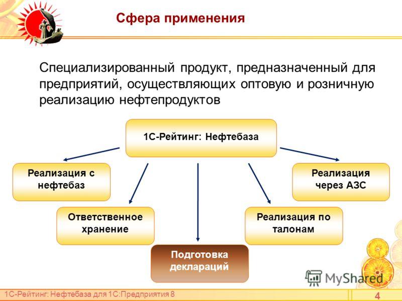 1С-Рейтинг: Нефтебаза для 1С:Предприятия 8 Сфера применения Специализированный продукт, предназначенный для предприятий, осуществляющих оптовую и розничную реализацию нефтепродуктов 4 1С-Рейтинг: Нефтебаза Реализация с нефтебаз Ответственное хранение