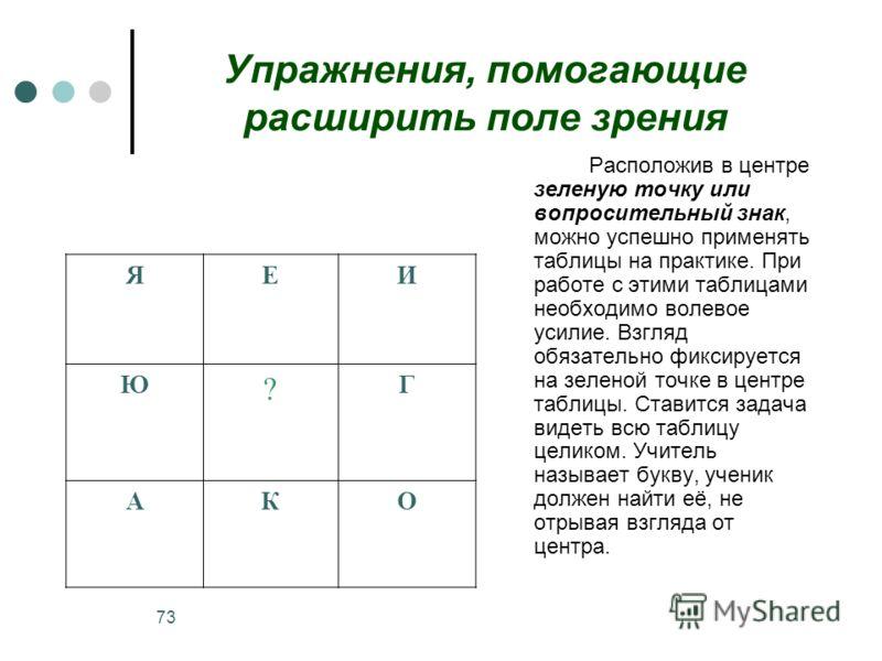 73 Упражнения, помогающие расширить поле зрения Расположив в центре зеленую точку или вопросительный знак, можно успешно применять таблицы на практике. При работе с этими таблицами необходимо волевое усилие. Взгляд обязательно фиксируется на зеленой
