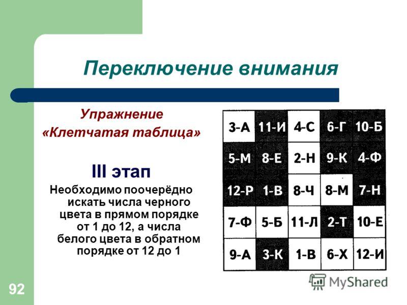 92 Переключение внимания Упражнение «Клетчатая таблица» III этап Необходимо поочерёдно искать числа черного цвета в прямом порядке от 1 до 12, а числа белого цвета в обратном порядке от 12 до 1