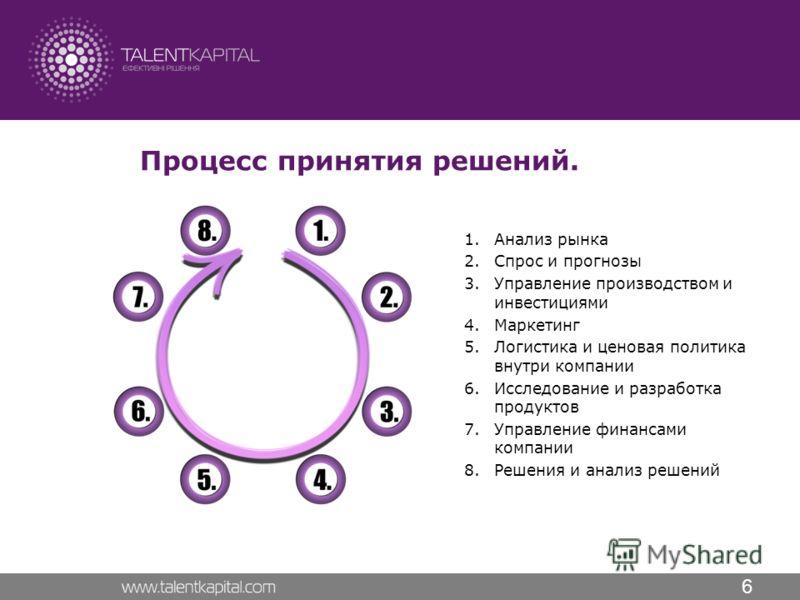 6 Процесс принятия решений. 1.Анализ рынка 2.Спрос и прогнозы 3.Управление производством и инвестициями 4.Маркетинг 5.Логистика и ценовая политика внутри компании 6.Исследование и разработка продуктов 7.Управление финансами компании 8.Решения и анали