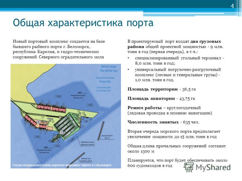 Новый портовый комплекс создается на базе бывшего рыбного порта г. Беломорск, республика Карелия, и гидро-технических сооружений Северного оградительного мола В проектируемый порт входят два грузовых района общей проектной мощностью - 9 млн. тонн в г