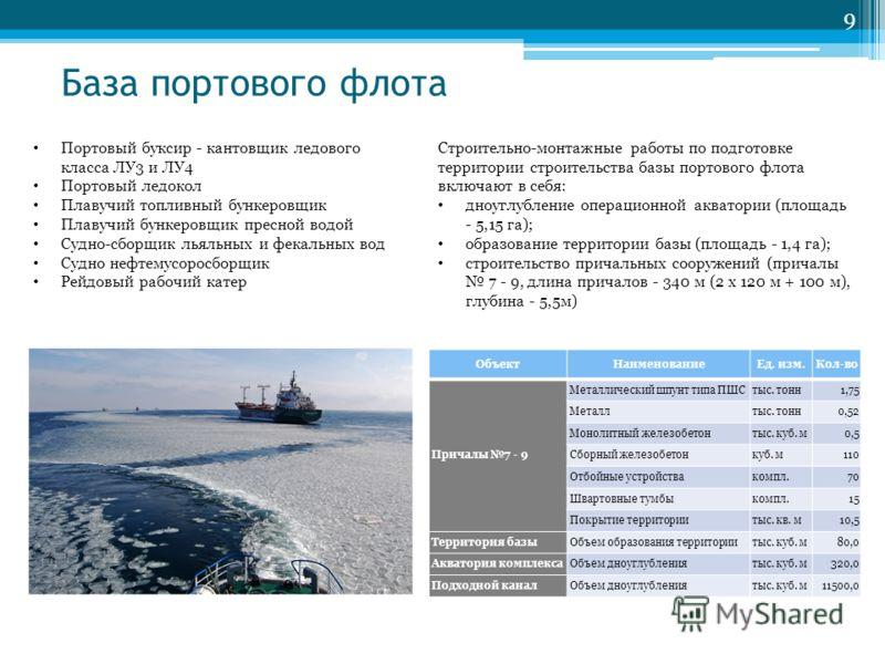 База портового флота 9 Строительно-монтажные работы по подготовке территории строительства базы портового флота включают в себя: дноуглубление операционной акватории (площадь - 5,15 га); образование территории базы (площадь - 1,4 га); строительство п