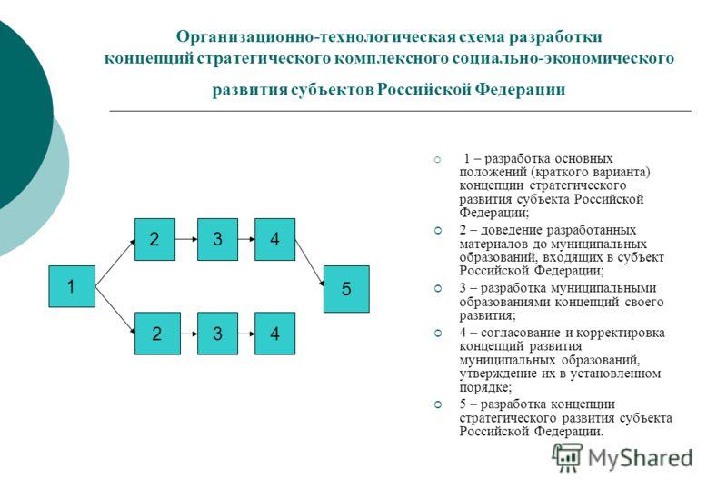 Организационно-технологическая схема разработки концепций стратегического комплексного социально-экономического развития субъектов Российской Федерации 1 – разработка основных положений (краткого варианта) концепции стратегического развития субъекта