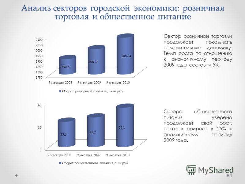 Анализ секторов городской экономики: розничная торговля и общественное питание Сектор розничной торговли продолжает показывать положительную динамику. Темп роста по отношению к аналогичному периоду 2009 года составил 5%. Сфера общественного питания у